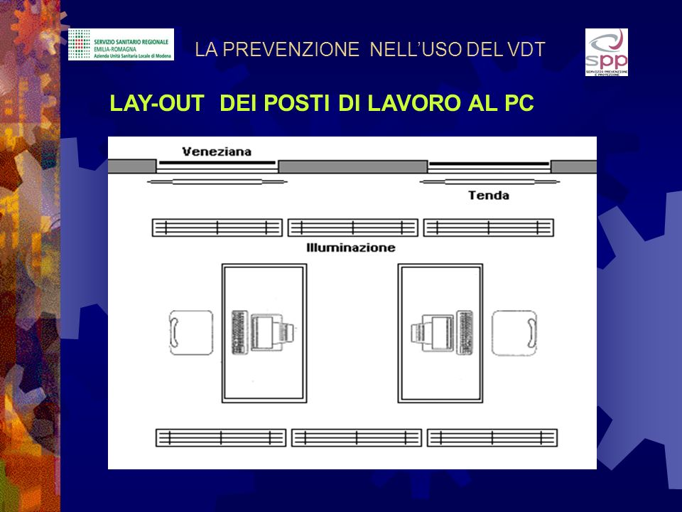 LAY-OUT DEI POSTI DI LAVORO AL PC