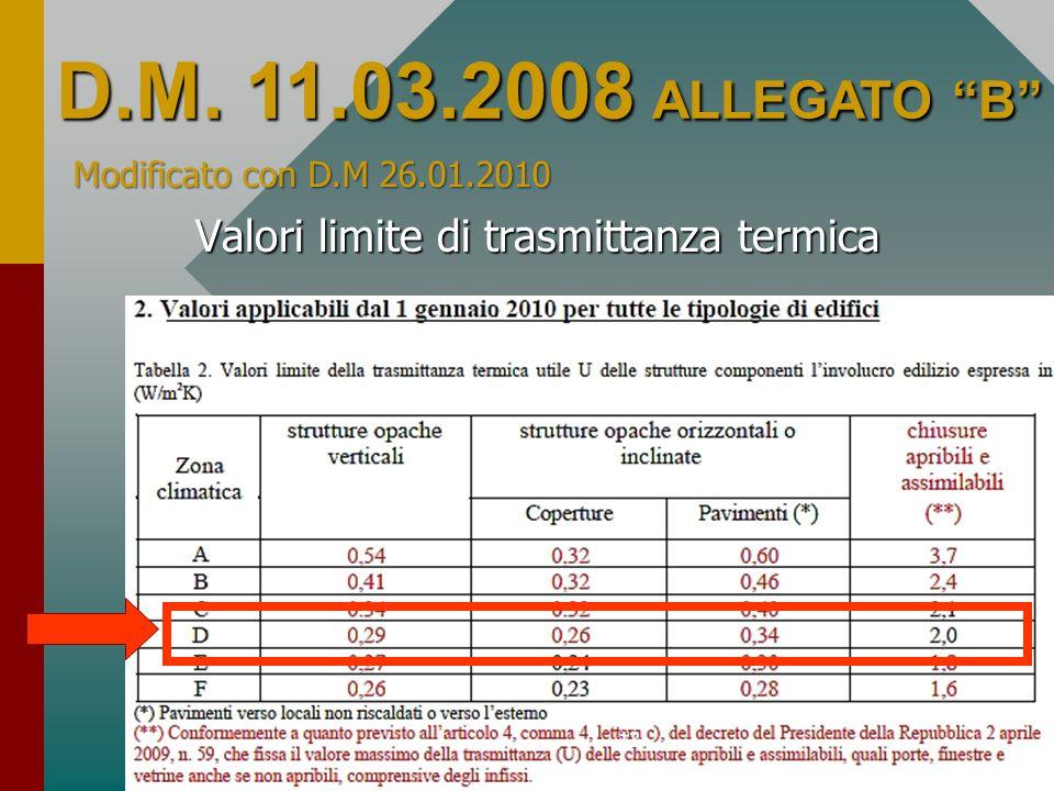 D.M. 11.03.2008 ALLEGATO B Valori limite di trasmittanza termica