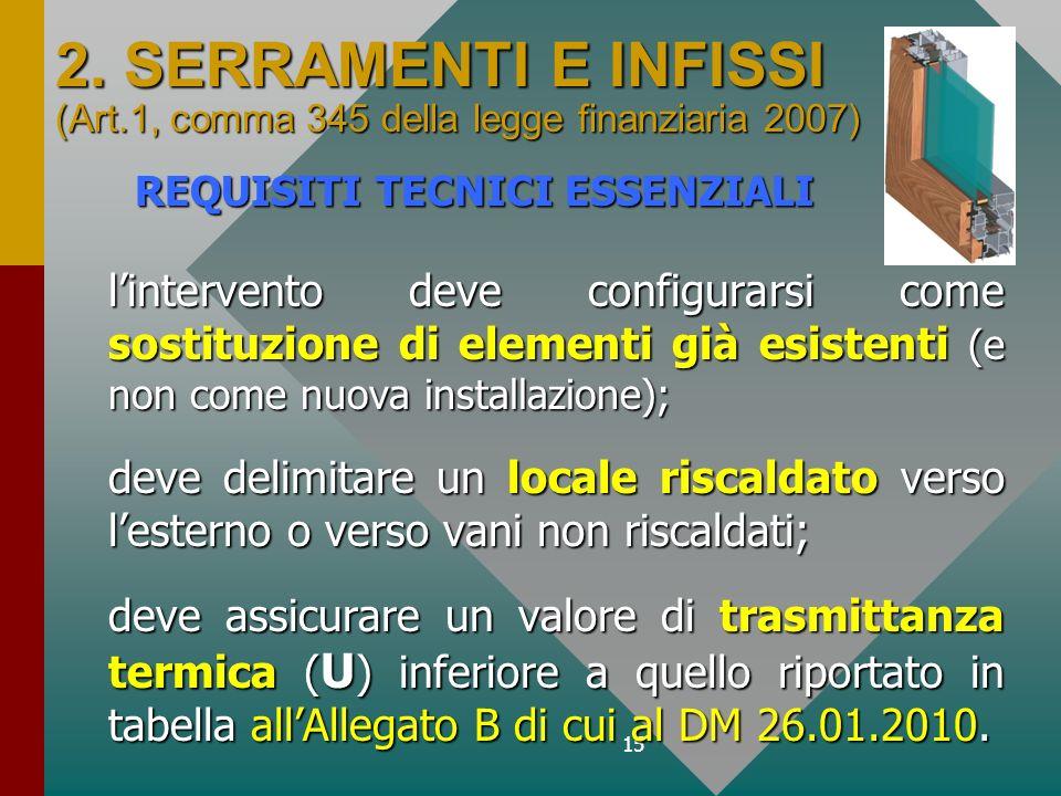 2. SERRAMENTI E INFISSI (Art