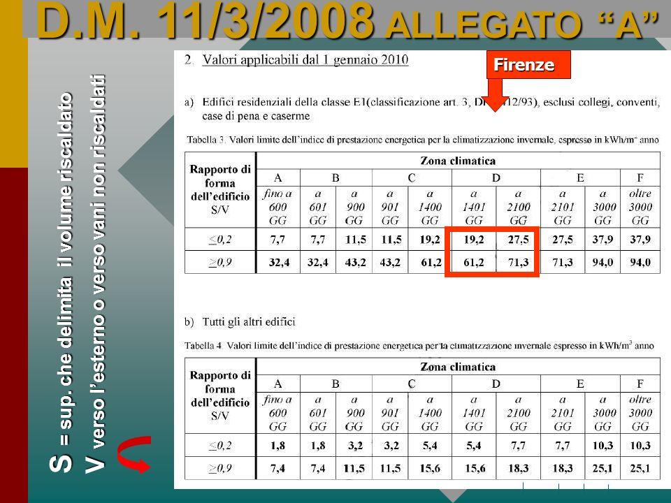 D.M. 11/3/2008 ALLEGATO A S = sup. che delimita il volume riscaldato