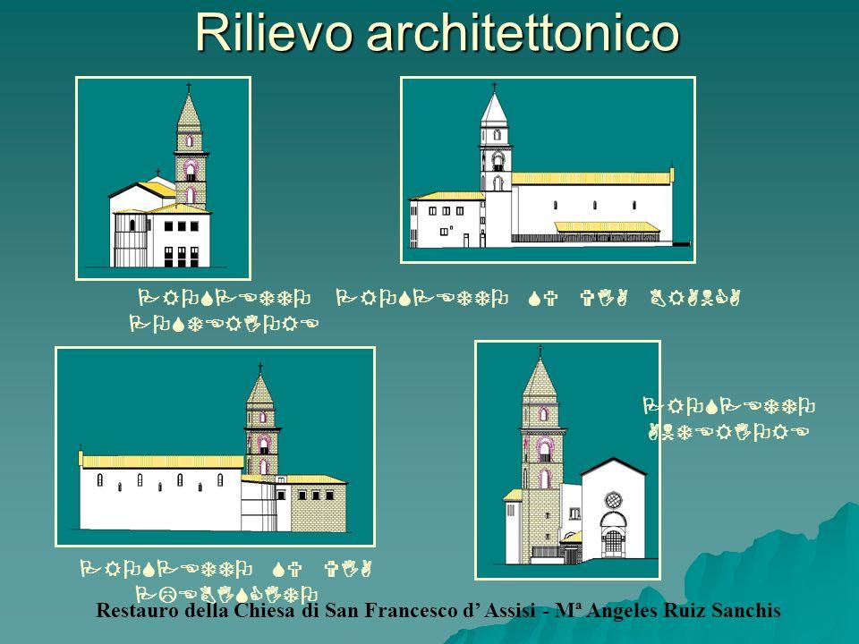 Rilievo architettonico
