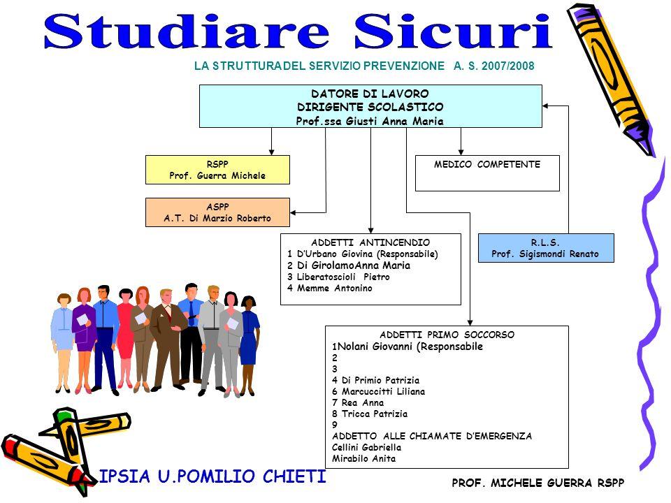 Studiare Sicuri IPSIA U.POMILIO CHIETI