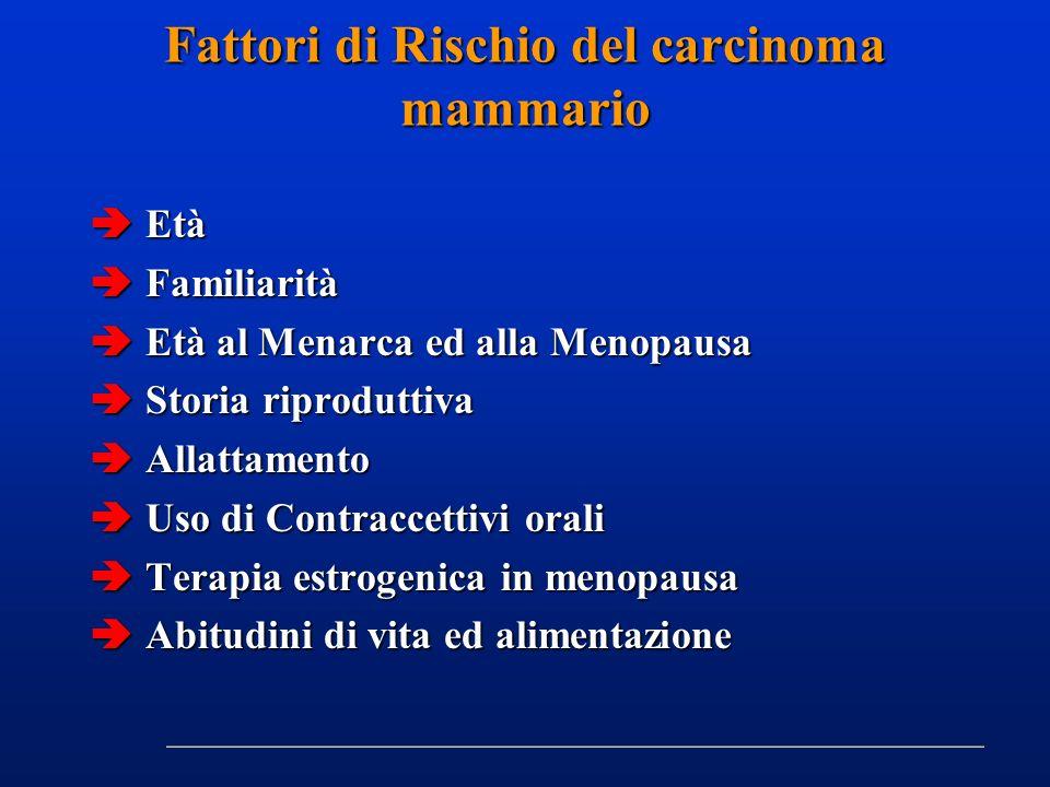 Fattori di Rischio del carcinoma mammario