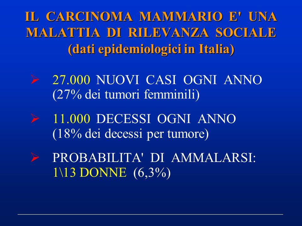IL CARCINOMA MAMMARIO E UNA MALATTIA DI RILEVANZA SOCIALE (dati epidemiologici in Italia)