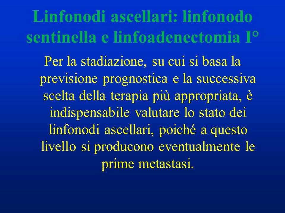 Linfonodi ascellari: linfonodo sentinella e linfoadenectomia I°