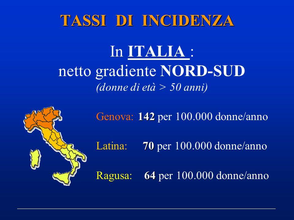 In ITALIA : netto gradiente NORD-SUD (donne di età > 50 anni)