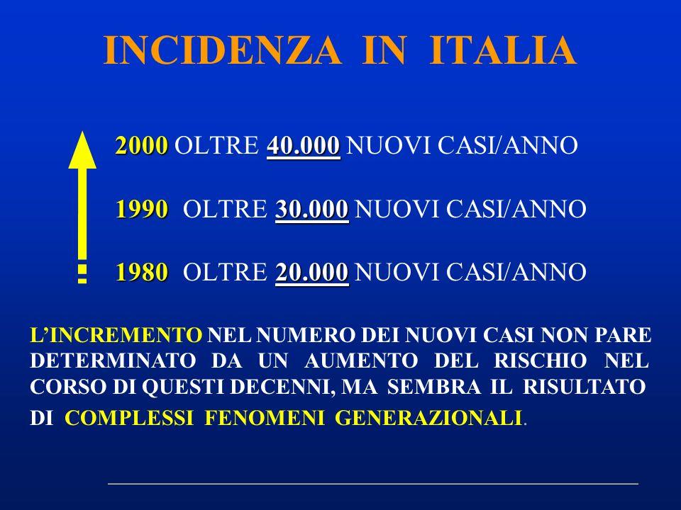 INCIDENZA IN ITALIA 2000 OLTRE 40.000 NUOVI CASI/ANNO