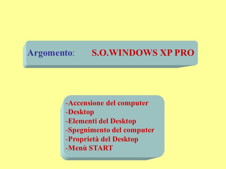 Argomento: S.O.WINDOWS XP PRO