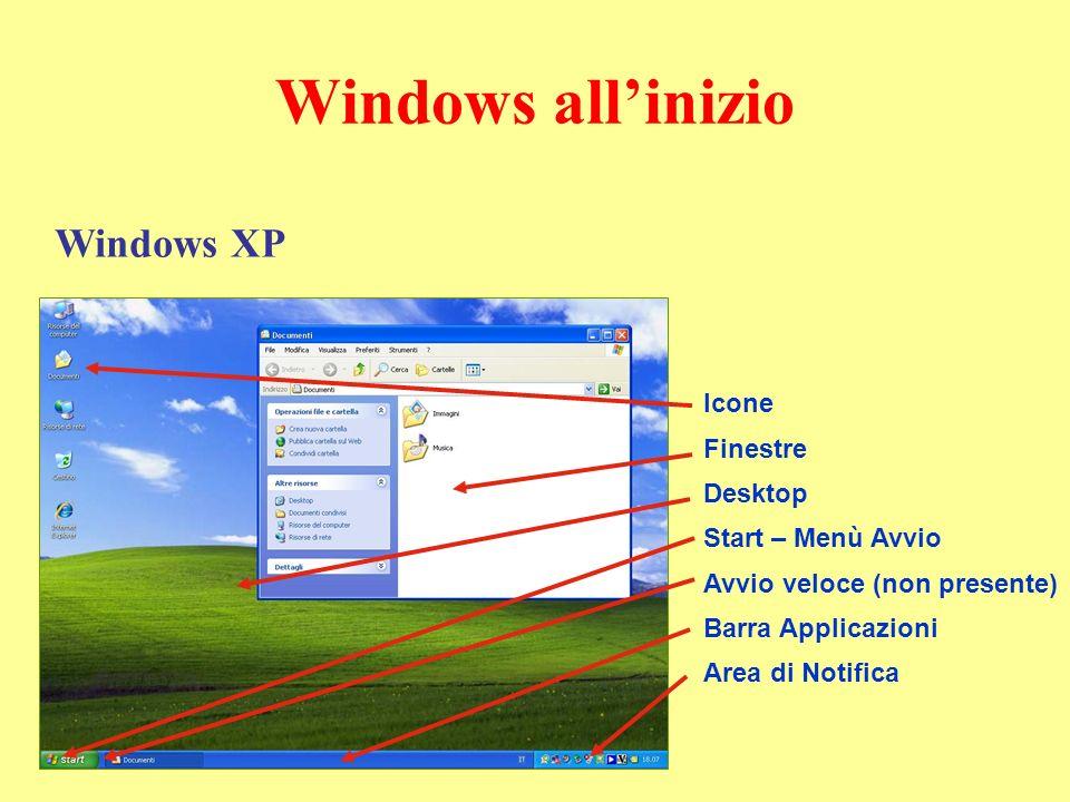 Windows all'inizio Windows XP Icone Finestre Desktop
