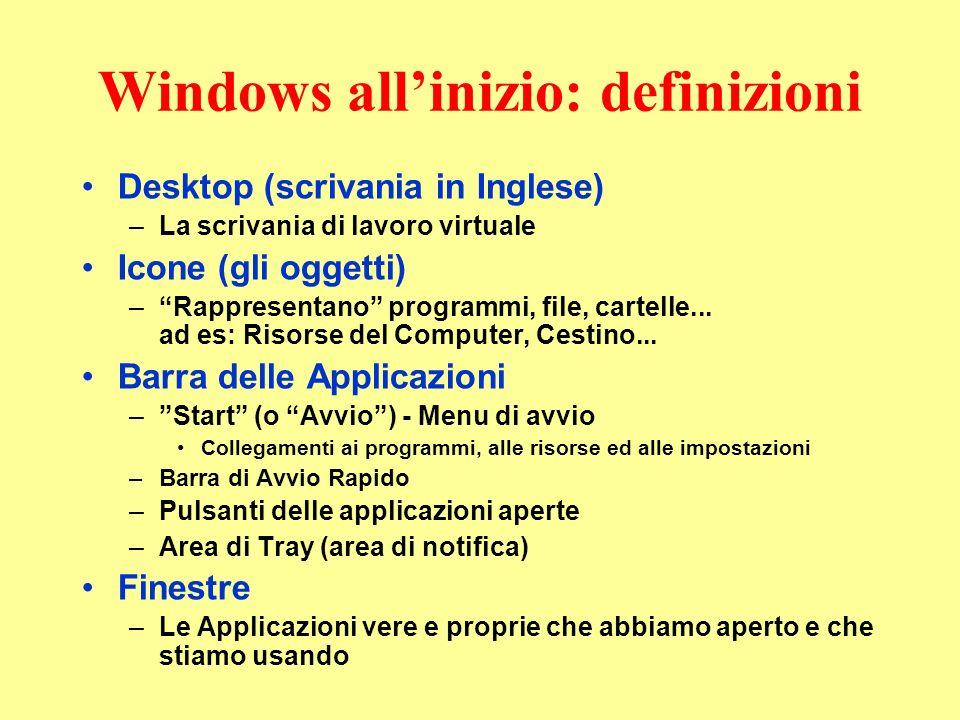 Windows all'inizio: definizioni