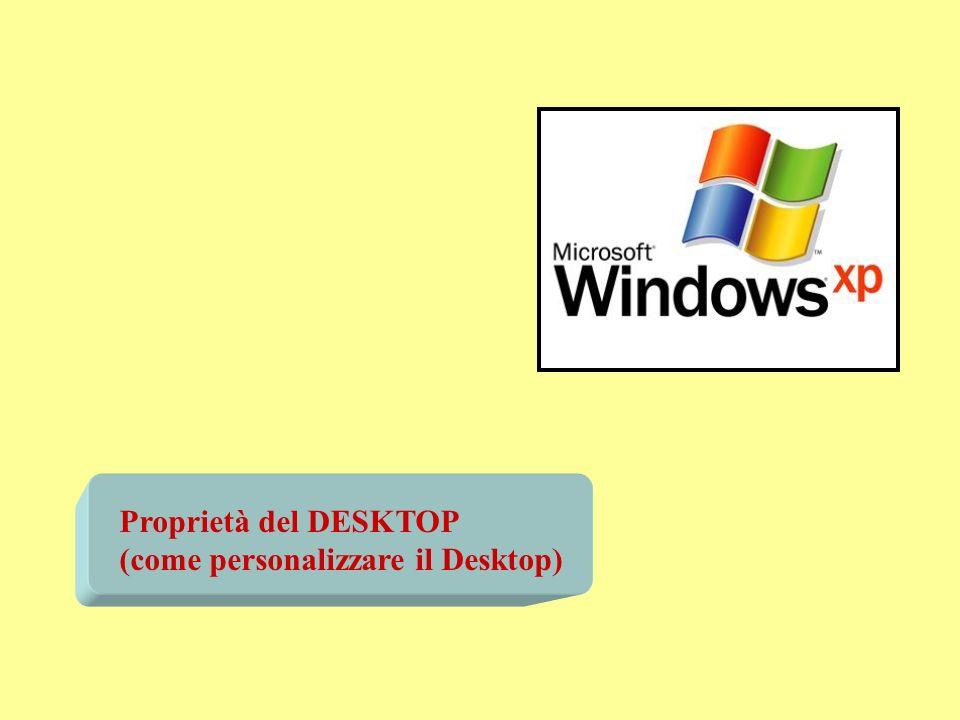 (come personalizzare il Desktop)