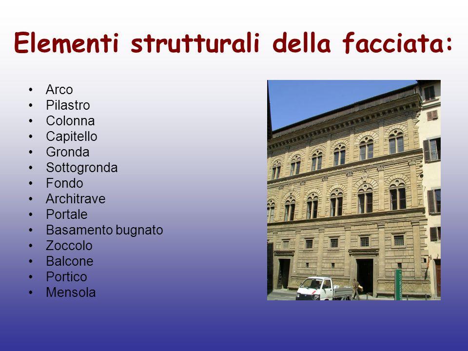 Elementi strutturali della facciata: