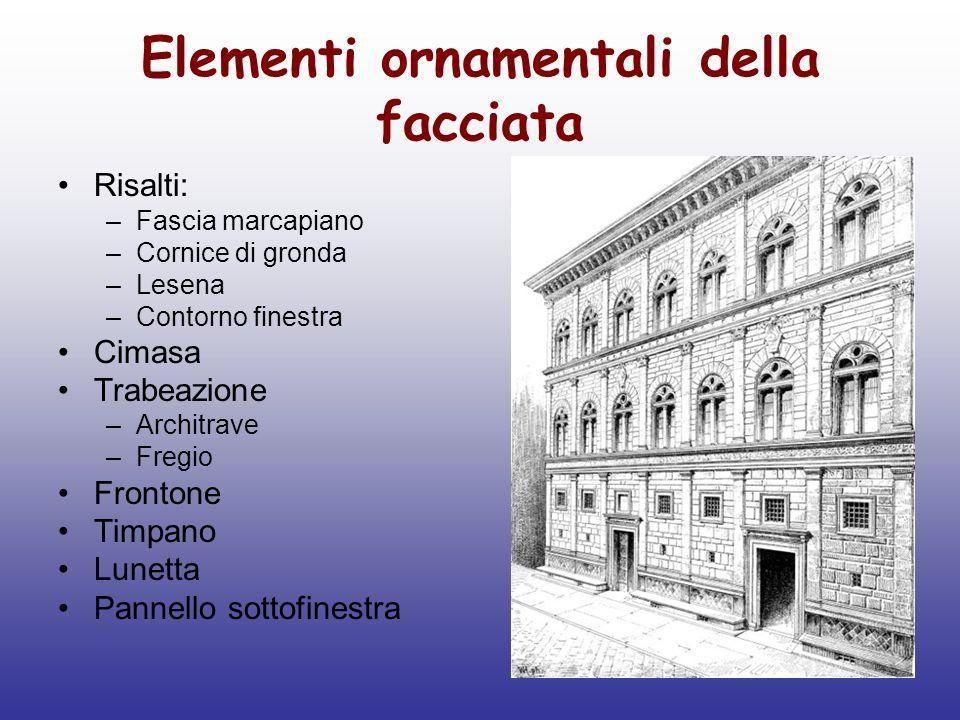 Elementi ornamentali della facciata