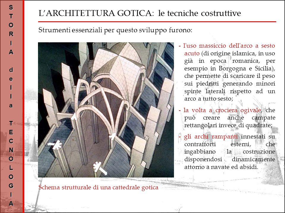 L'ARCHITETTURA GOTICA: le tecniche costruttive