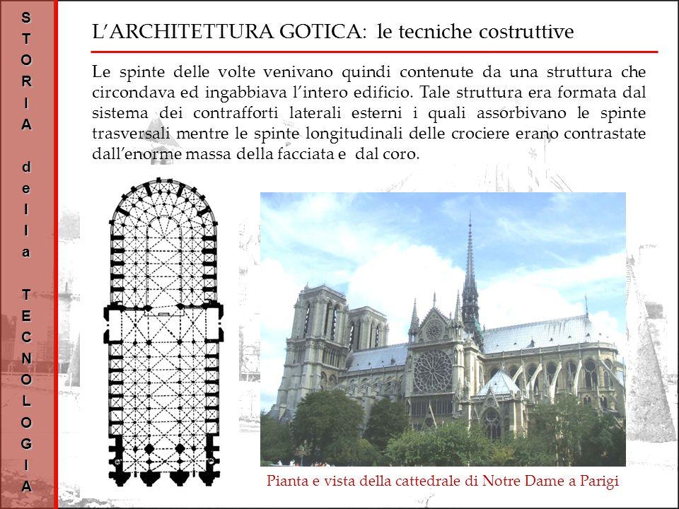L architettura gotica le origini ppt video online scaricare for Architettura a parigi