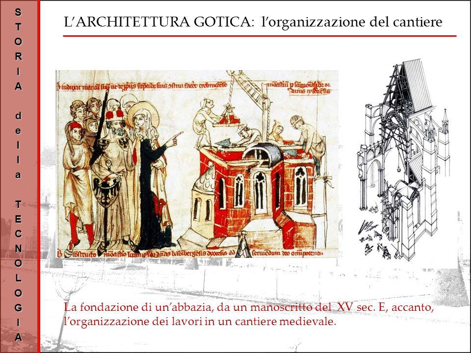 L'ARCHITETTURA GOTICA: l'organizzazione del cantiere