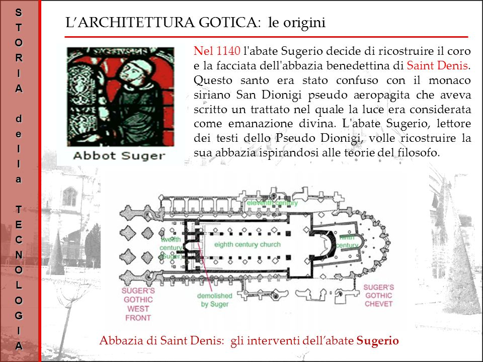 L'ARCHITETTURA GOTICA: le origini