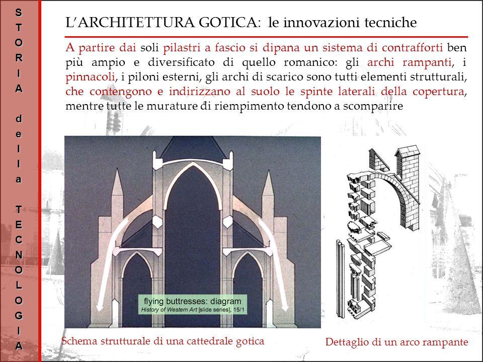 L'ARCHITETTURA GOTICA: le innovazioni tecniche