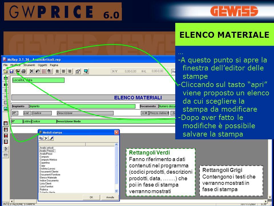 6.0 ELENCO MATERIALE … -A questo punto si apre la