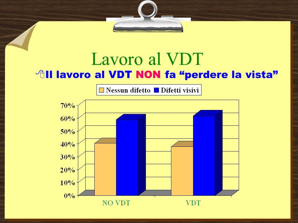 Lavoro al VDT Il lavoro al VDT NON fa perdere la vista