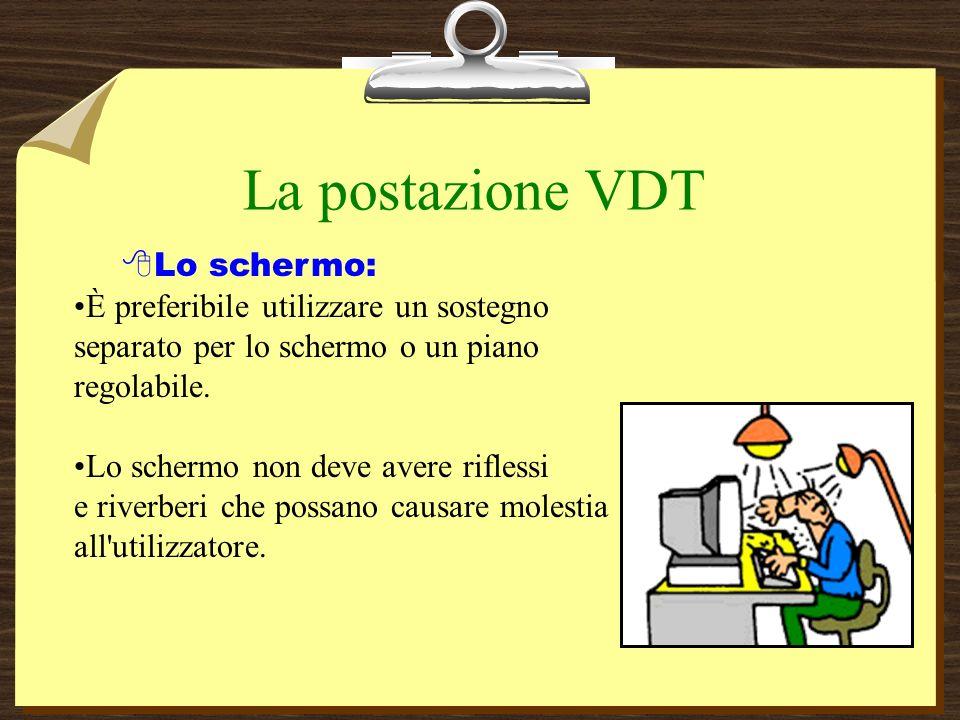 La postazione VDT Lo schermo: