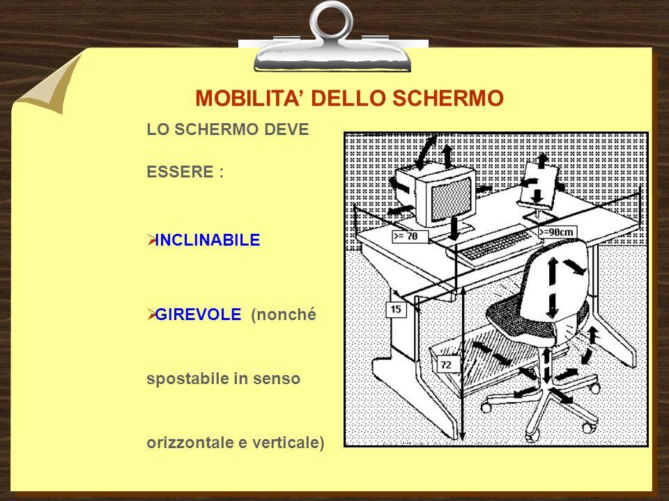MOBILITA' DELLO SCHERMO