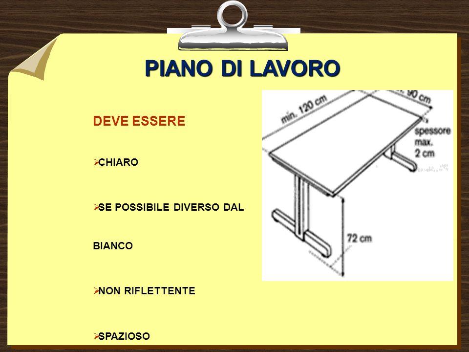 PIANO DI LAVORO DEVE ESSERE CHIARO SE POSSIBILE DIVERSO DAL BIANCO
