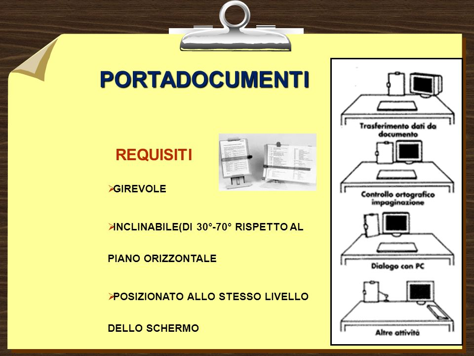 PORTADOCUMENTI REQUISITI GIREVOLE