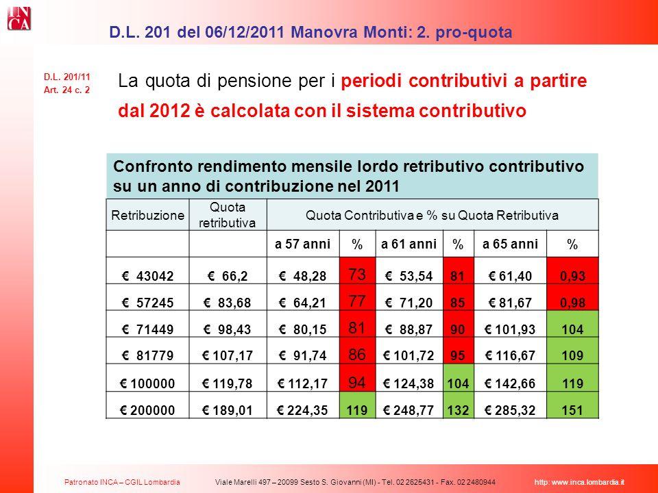 D.L. 201 del 06/12/2011 Manovra Monti: 2. pro-quota