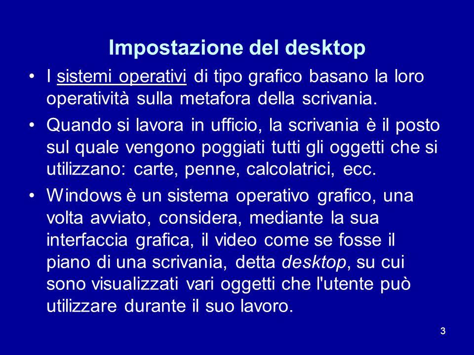 Impostazione del desktop