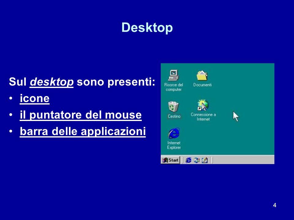 Desktop Sul desktop sono presenti: icone il puntatore del mouse