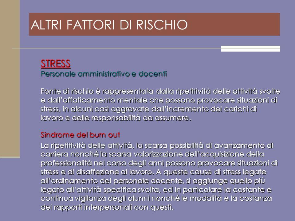 ALTRI FATTORI DI RISCHIO
