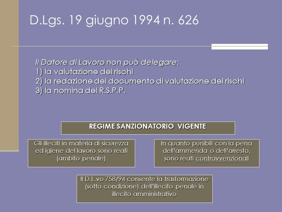 REGIME SANZIONATORIO VIGENTE