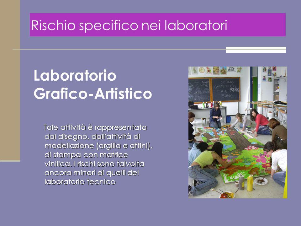Laboratorio Grafico-Artistico
