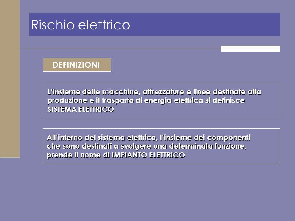 Rischio elettrico DEFINIZIONI