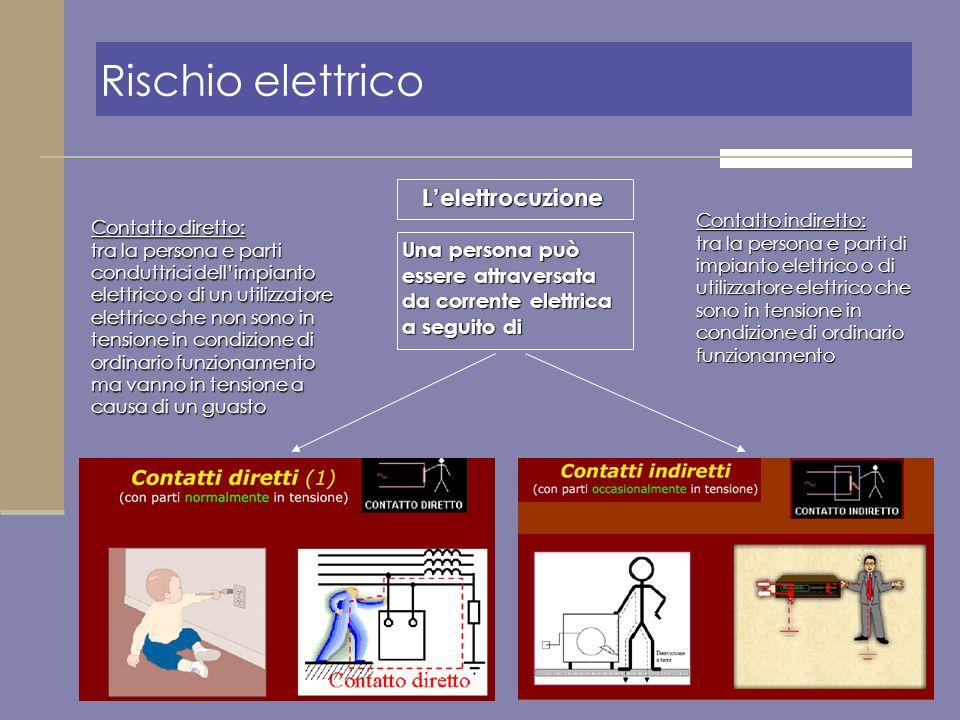 Rischio elettrico L'elettrocuzione