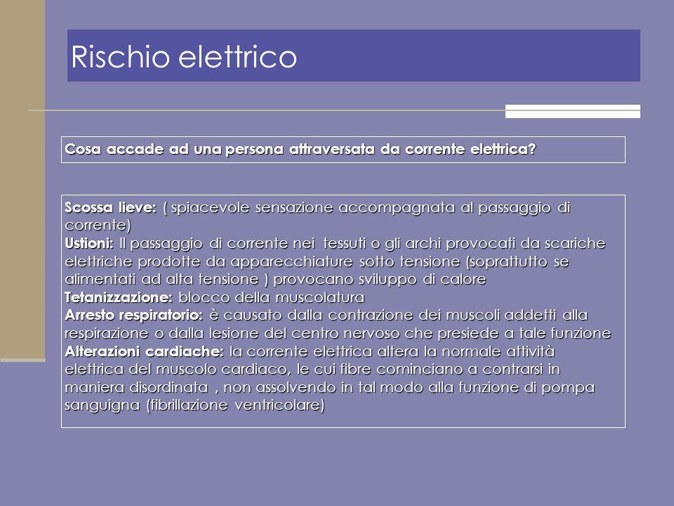 Rischio elettrico Cosa accade ad una persona attraversata da corrente elettrica