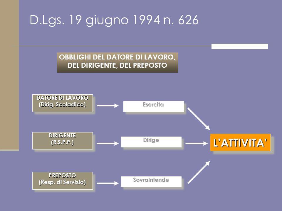 D.Lgs. 19 giugno 1994 n. 626 L'ATTIVITA'