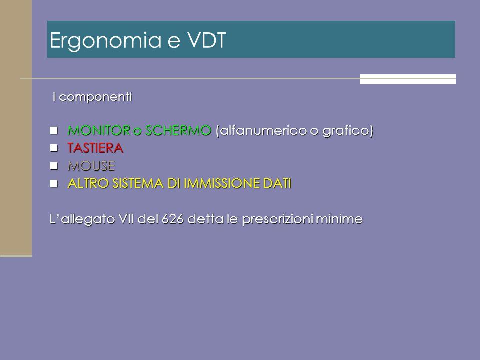 Ergonomia e VDT MONITOR o SCHERMO (alfanumerico o grafico) TASTIERA