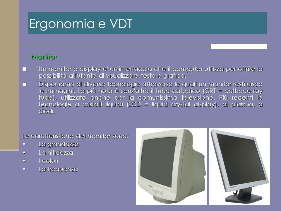 Ergonomia e VDT Monitor
