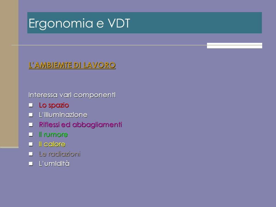 Ergonomia e VDT L'AMBIEMTE DI LAVORO Interessa vari componenti