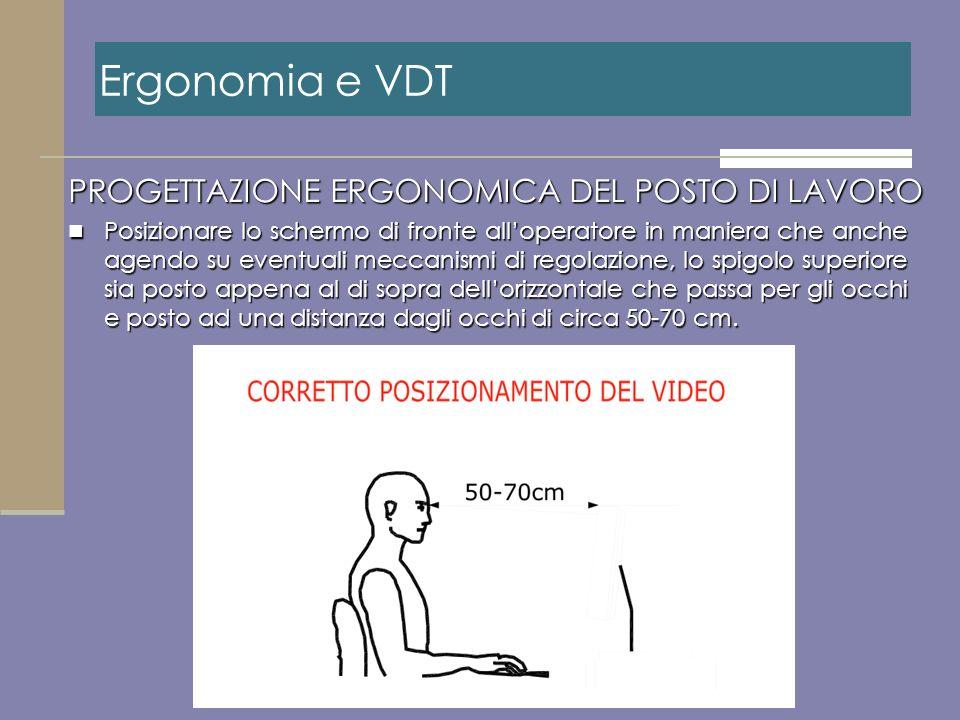 Ergonomia e VDT PROGETTAZIONE ERGONOMICA DEL POSTO DI LAVORO