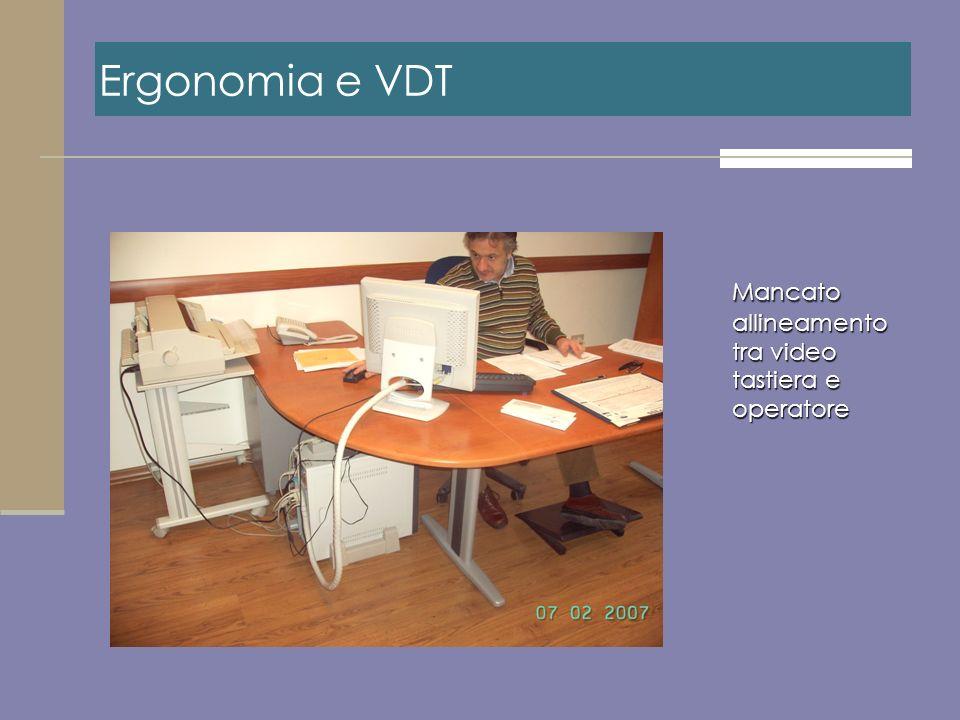 Ergonomia e VDT Mancato allineamento tra video tastiera e operatore