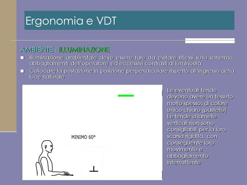 Ergonomia e VDT AMBIENTE - ILLUMINAZIONE
