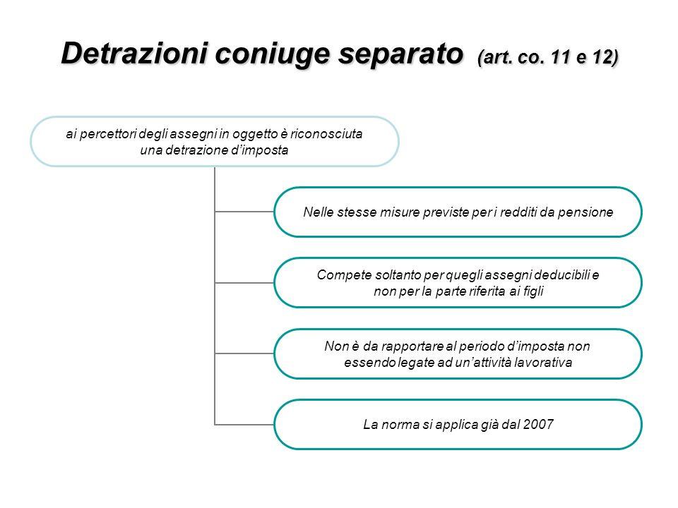 Detrazioni coniuge separato (art. co. 11 e 12)