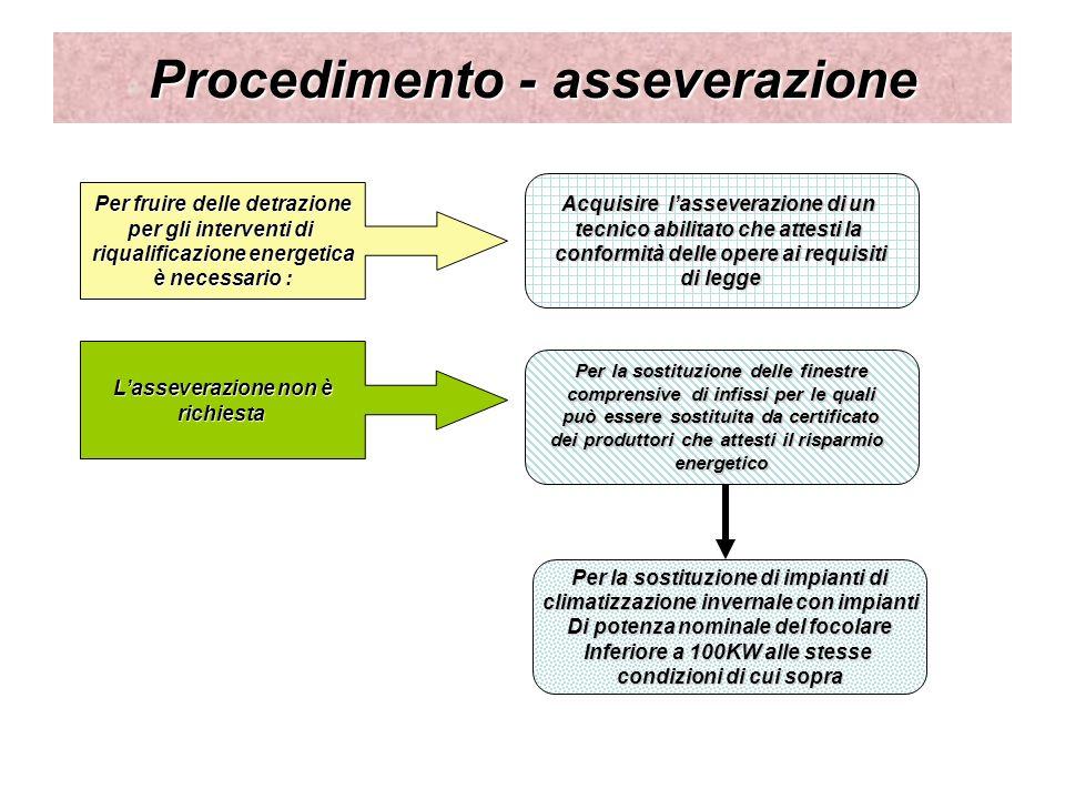 Procedimento - asseverazione