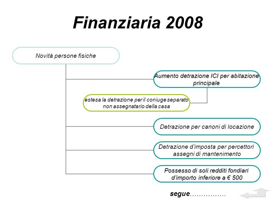 Finanziaria 2008 segue…………….