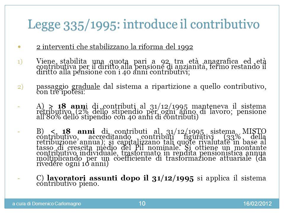 Legge 335/1995: introduce il contributivo