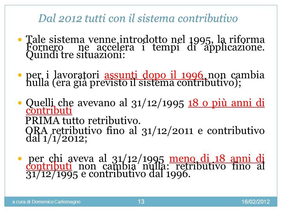 Dal 2012 tutti con il sistema contributivo