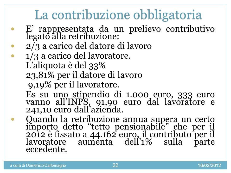 La contribuzione obbligatoria